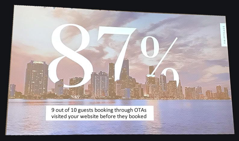 Screen shot of 87 percent of visitors look at your site and book elsewhere