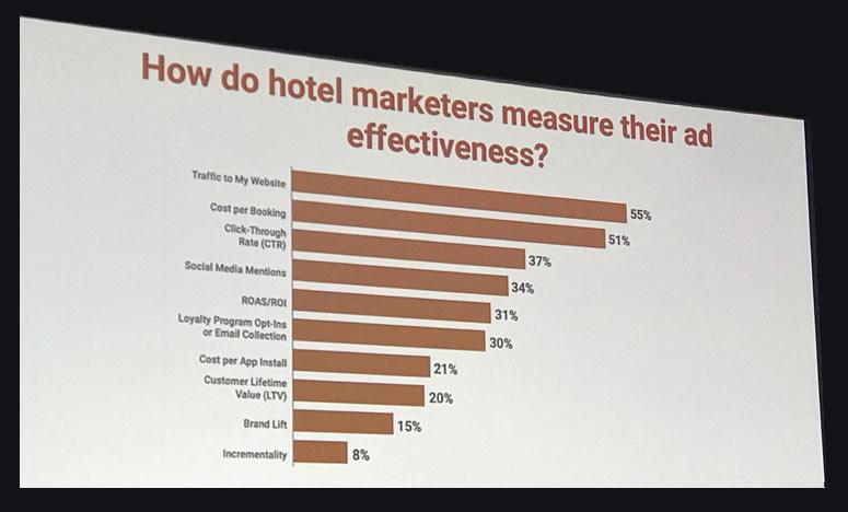 snapshot of add effectiveness options